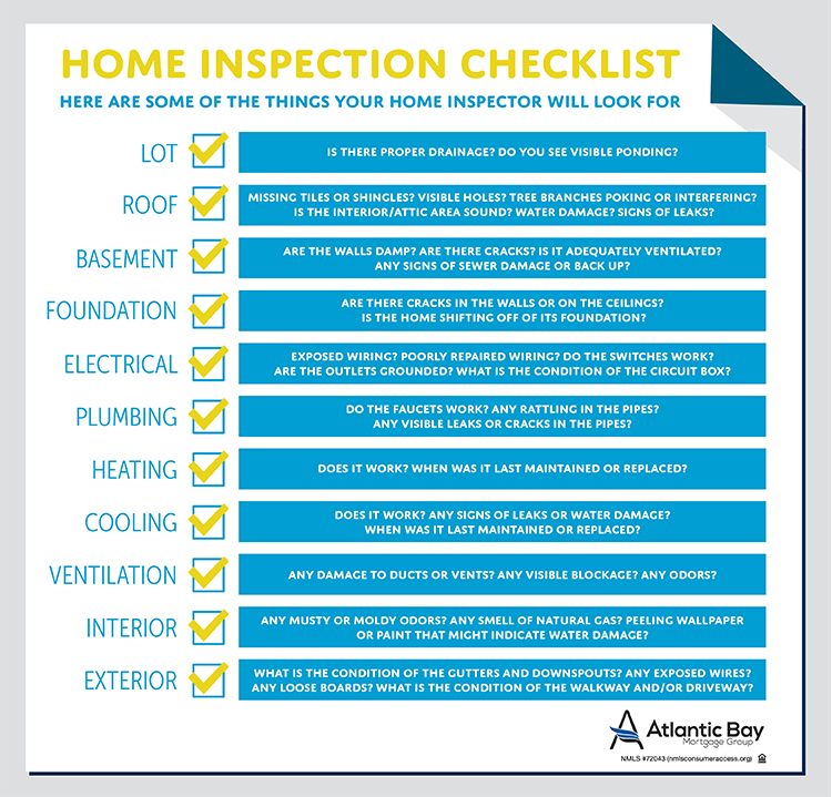 Thing that a home inspector will look at during your home inspection