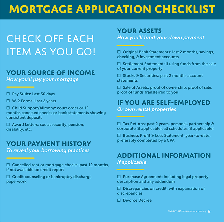 The borrowing process atlantic bay mortgage group after all this information is gathered your loan package moves to underwriting mortgage application checklist thecheapjerseys Images