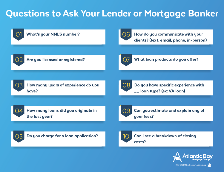 Questions to ask your mortgage banker