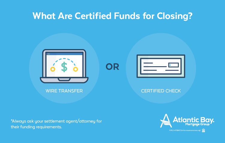 Reasons Your Closing Could Be Delayed   Atlantic Bay Mortgage Group