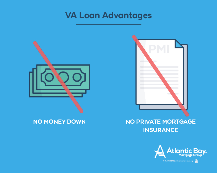VA loan advantages