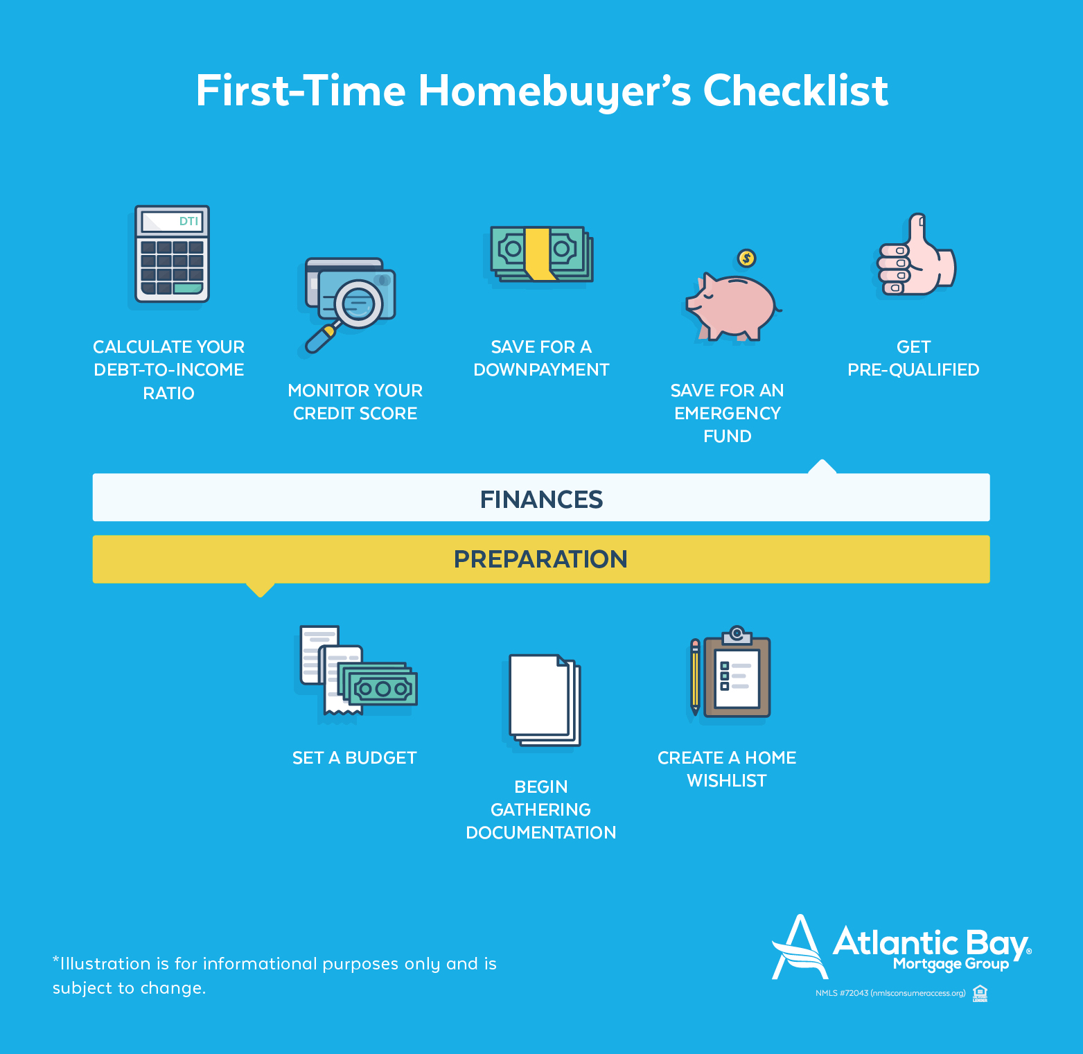 first-time-homebuyers-checklist