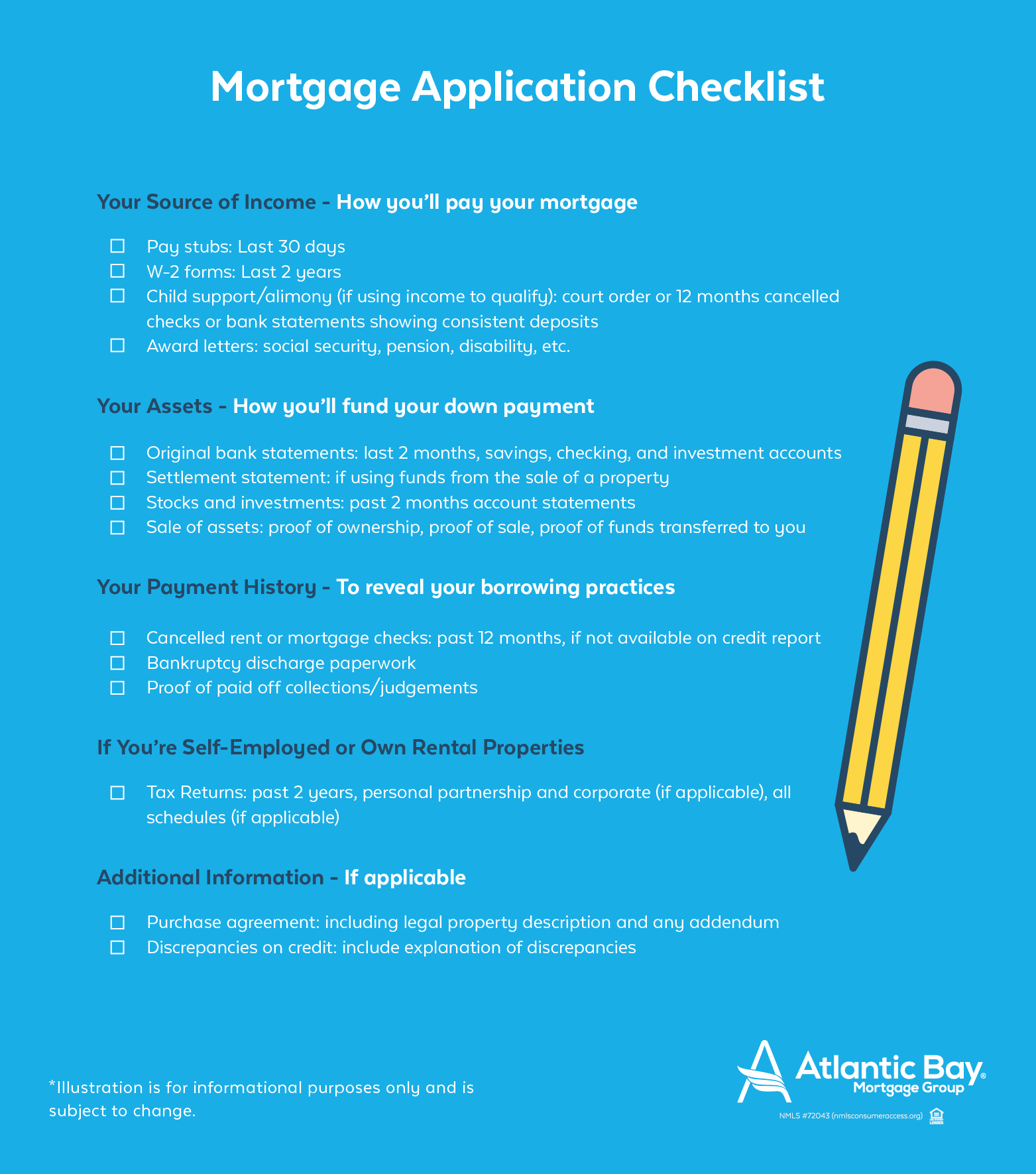 mortgage-app-checklist
