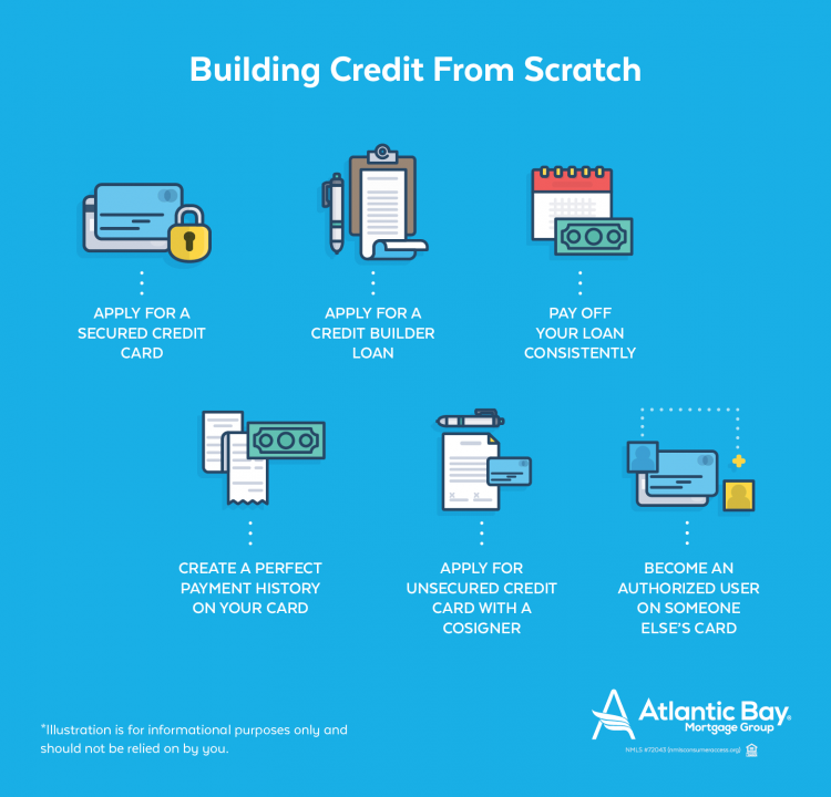 building-credit-from-scratch-1