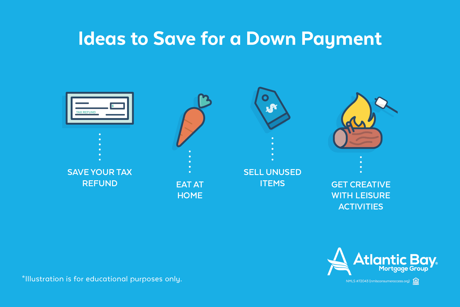 Ideas to Save for Downpayment