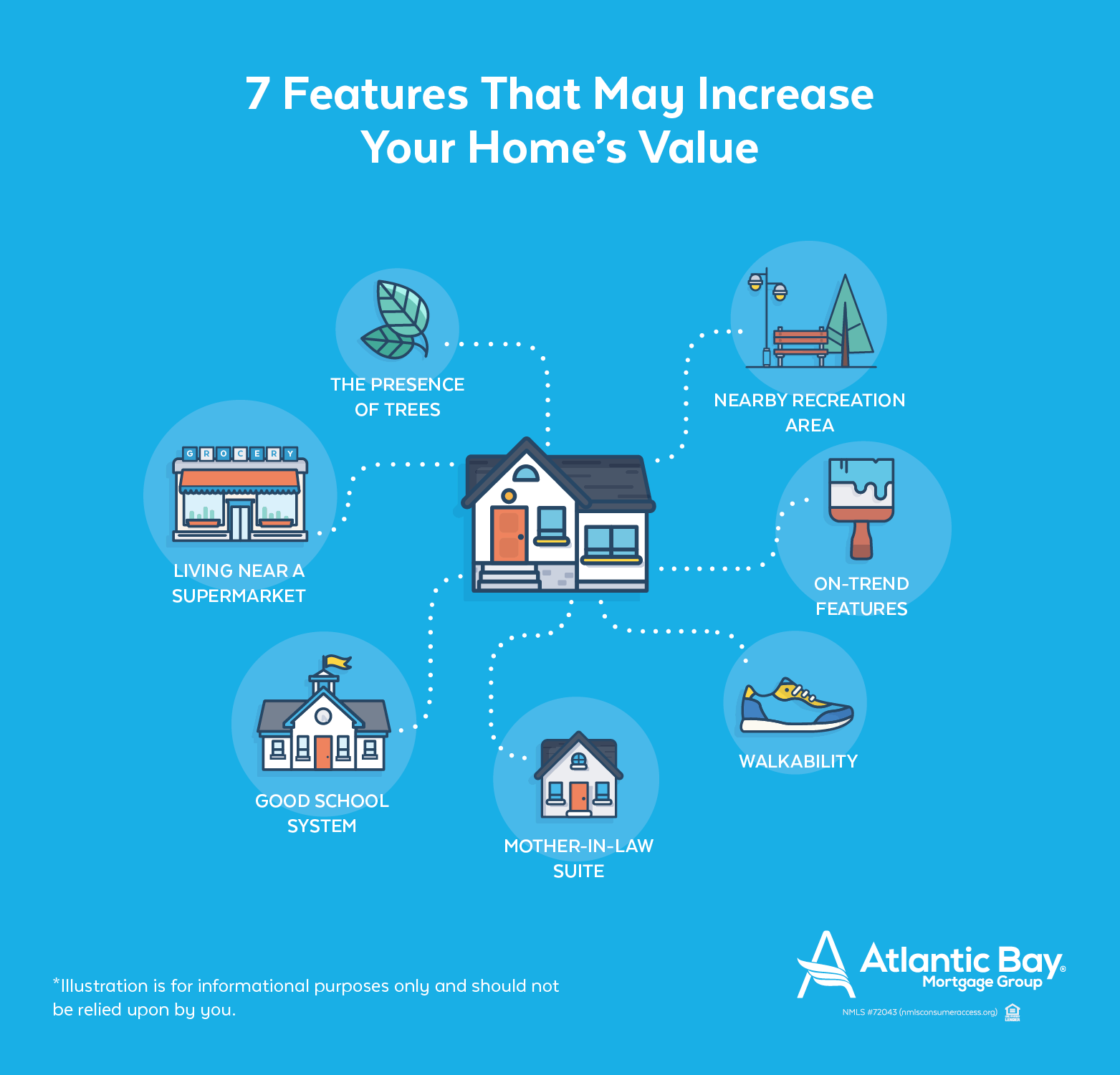 7 Features That May Increase Your Home's Value
