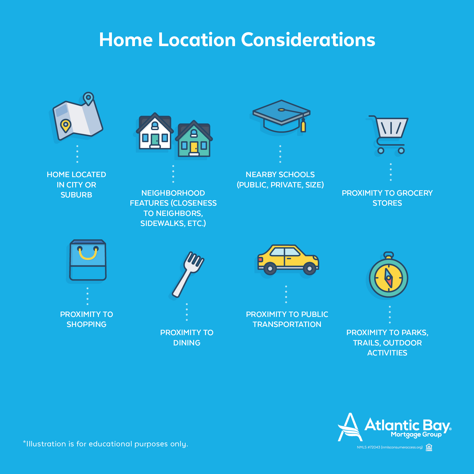 Home Location Considerations