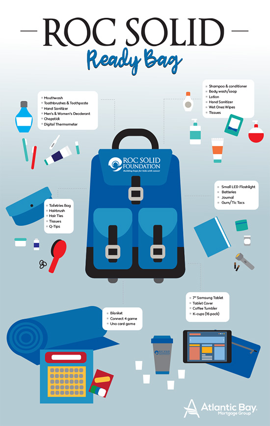 Roc Solid Ready Bag Infographic